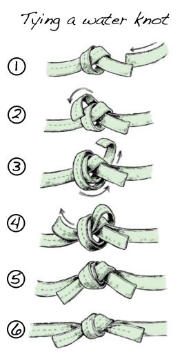 Tying_waterknot